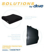 Pressure Protection Solution - 14887kit