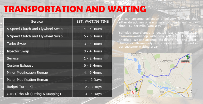 transportation-and-waiting.png