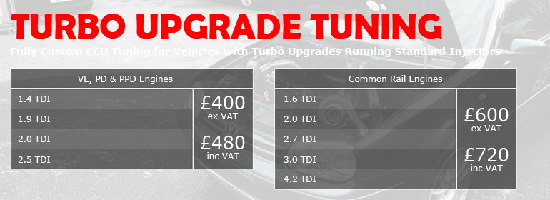 turbo-upgrade-tuning.png