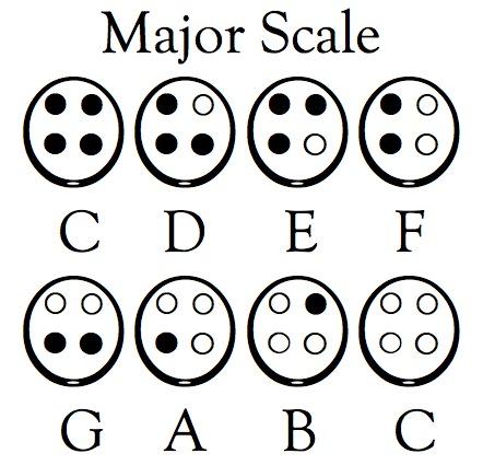 ocarina-scale.jpg