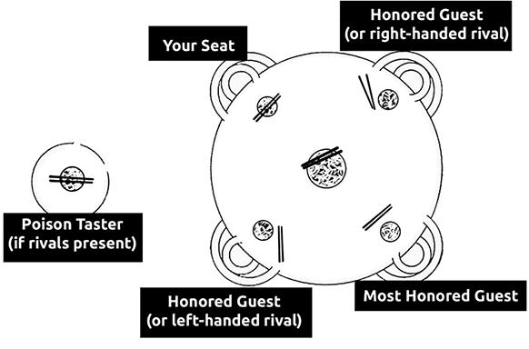 Ramen Seating Chart