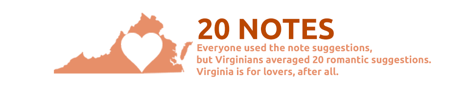 VA is for Lovers