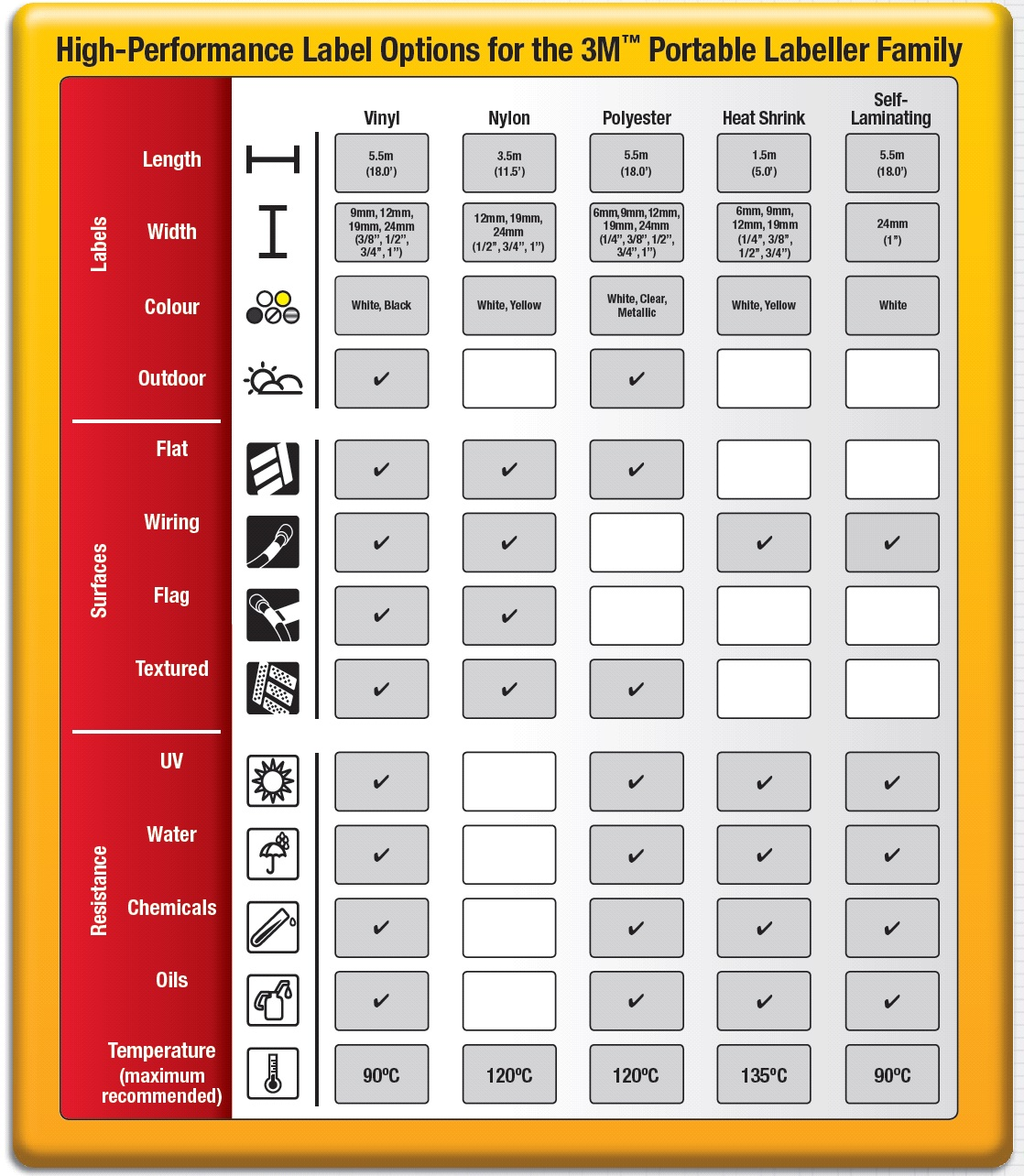 3m-rhino-label-range.jpg