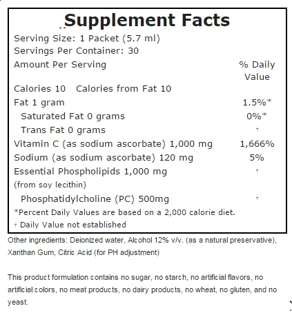 livon-lypo-spheric-vitamin-c-supplement-facts.jpg