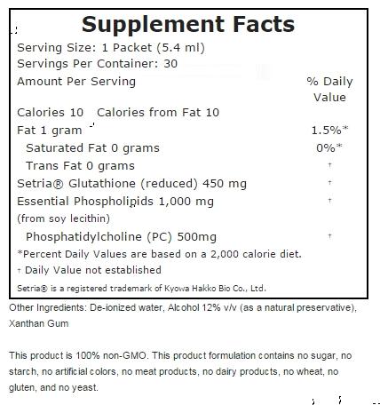 livon-lypo-sphericgsh-supplement-facts.jpg