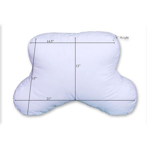 Core CPAP Pillows