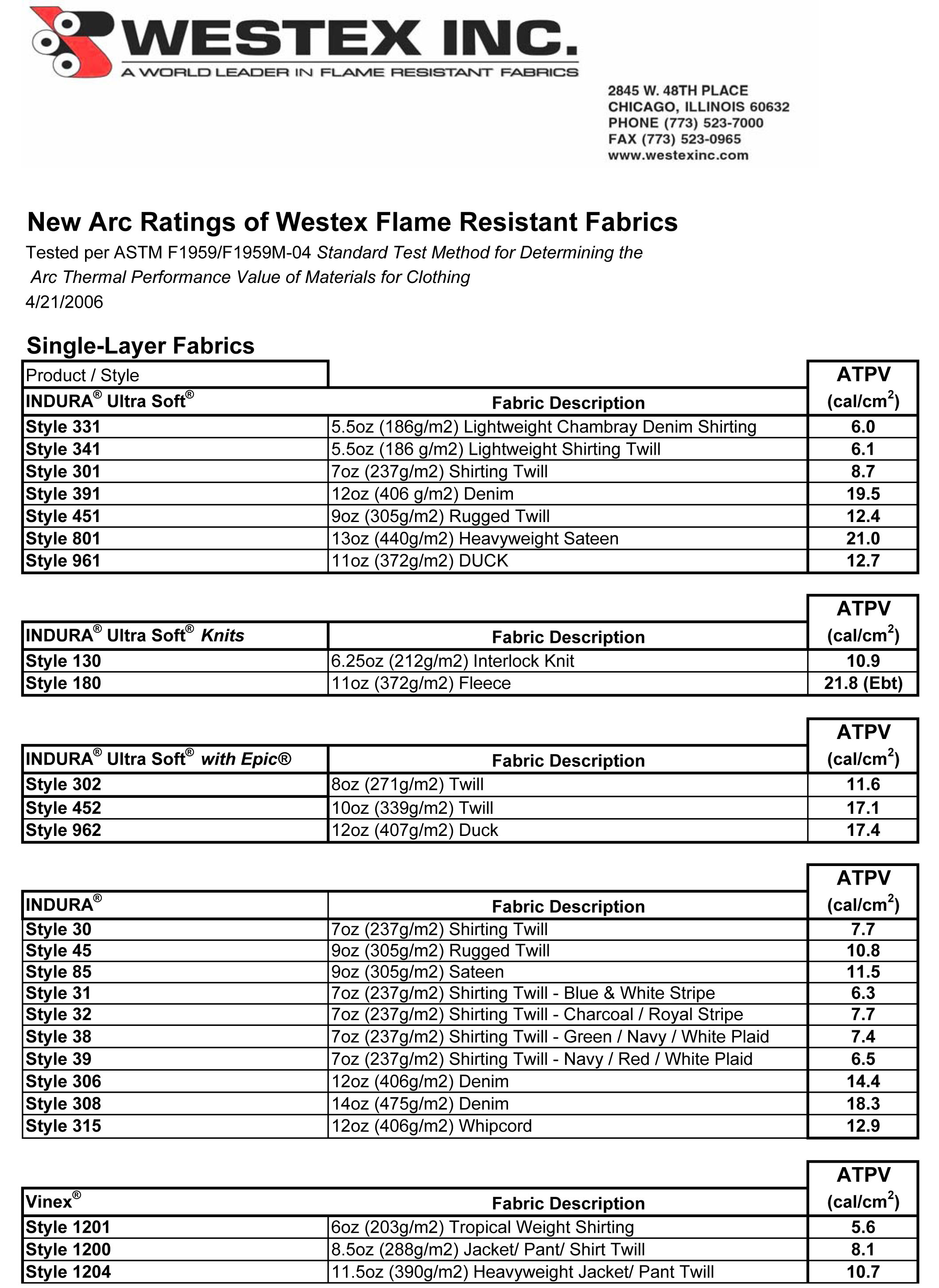 westex-arc-ratings-april-2006-1.jpg