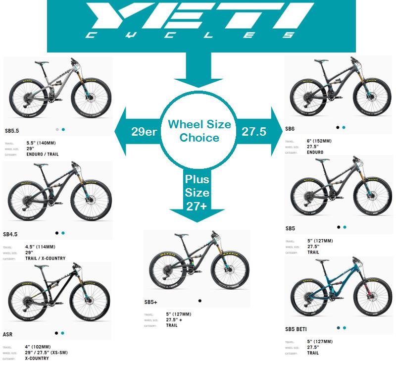 yeti-bikes-cycles-2017-help-guide-bike-picker.png