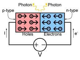 led-photons.jpg