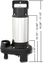 Wellspring Submersible Pump by Performance Pro