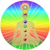 Static Cling Sticker - Chakra Meditation