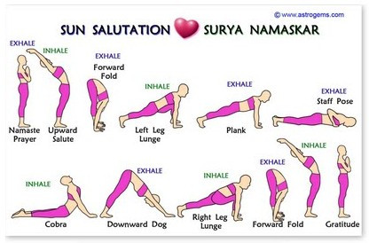 Wallet Card - Sun Salutation Guide - Inner Path