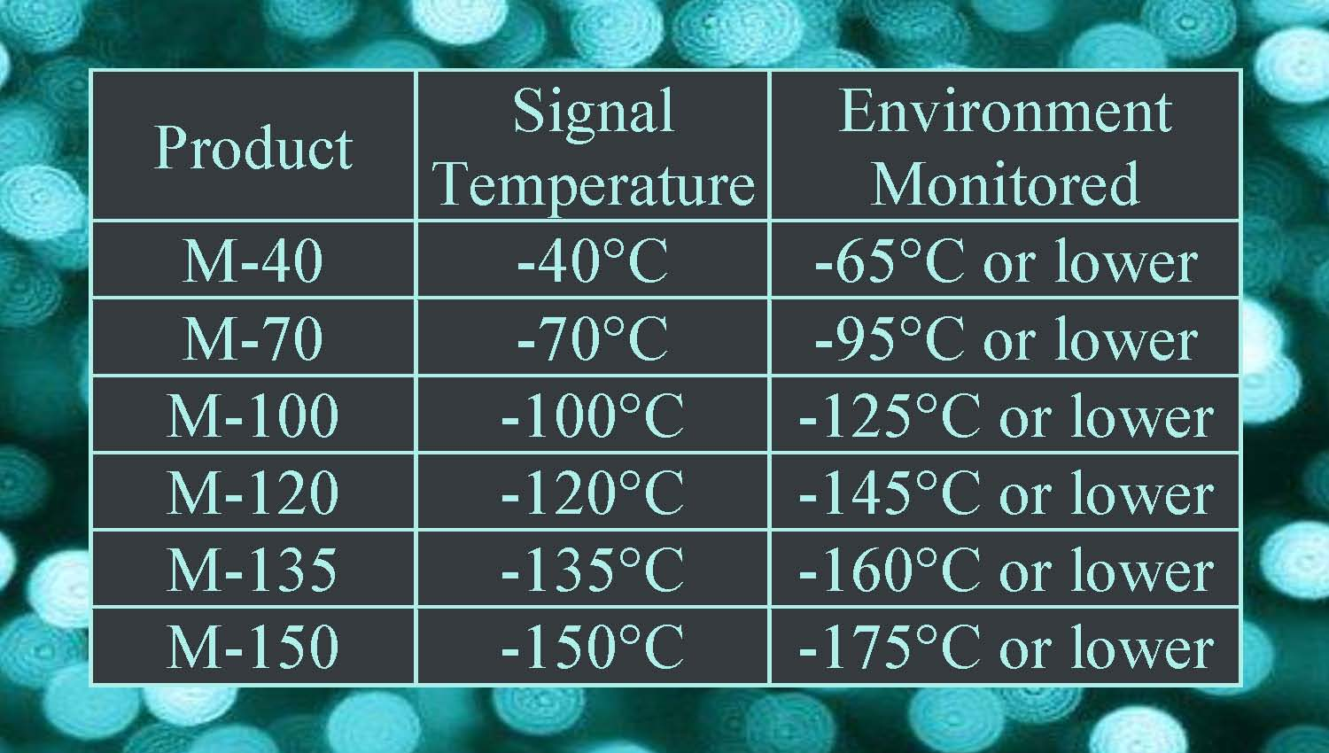 table-with-signal-temperature-for-website.jpg
