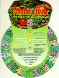 Sproutman's Sprout Chart / Meyerowitz, Steve