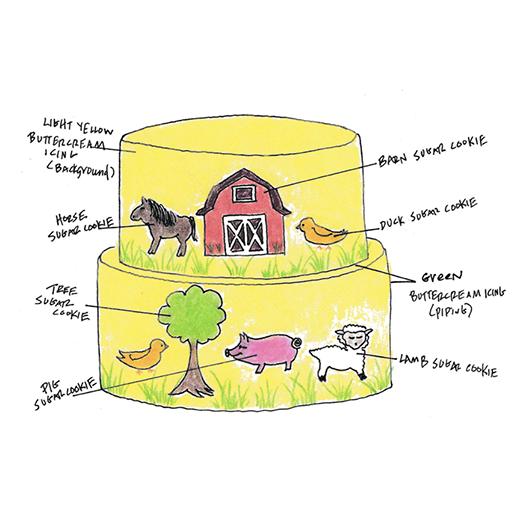 Farm Animal Cookie Cake