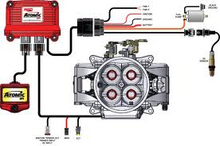 Atomic EFI Master Kit By MSD