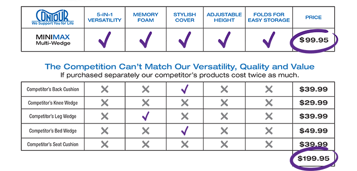 v2-productcostcomparisionchart.png