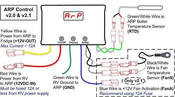 wiring diagram for norcold refrigerator somurich com danby wiring diagram wiring diagram for norcold refrigerator norcold refrigerator wiring schematic wiring diagrams schematicsrh guilhermecosta