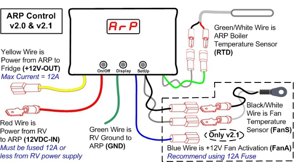 Motorhome refrigerator indicator light wiring diagram free protect your norcold refrigerator with a thermal safety switch simple motorcycle wiring diagram battery wiring diagram ford generator wiring diagram asfbconference2016 Image collections