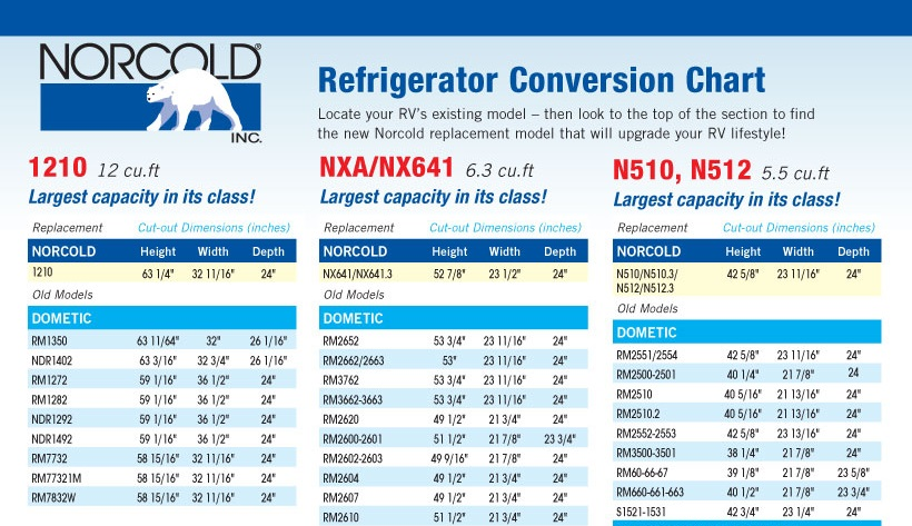 Dometic To Norcold Conversion Table Dimensions The