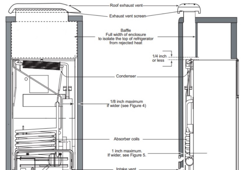 vent1?tu003d1467120318 norcold refrigerator rv plumbing diagram best secret wiring diagram \u2022