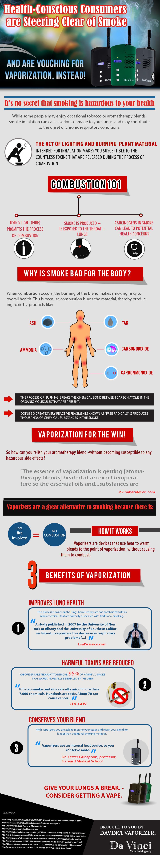 smoking-vs-vaporizing.jpg