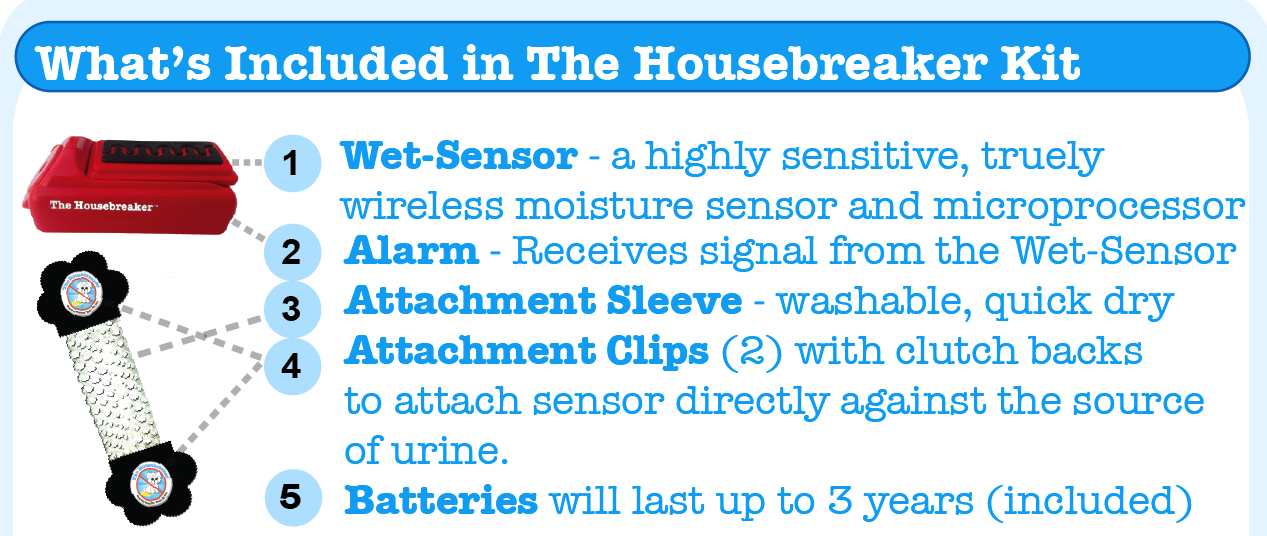 what-s-included-the-housebreaker-kit-basic.png