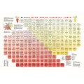 Wine Varietal Table Poster