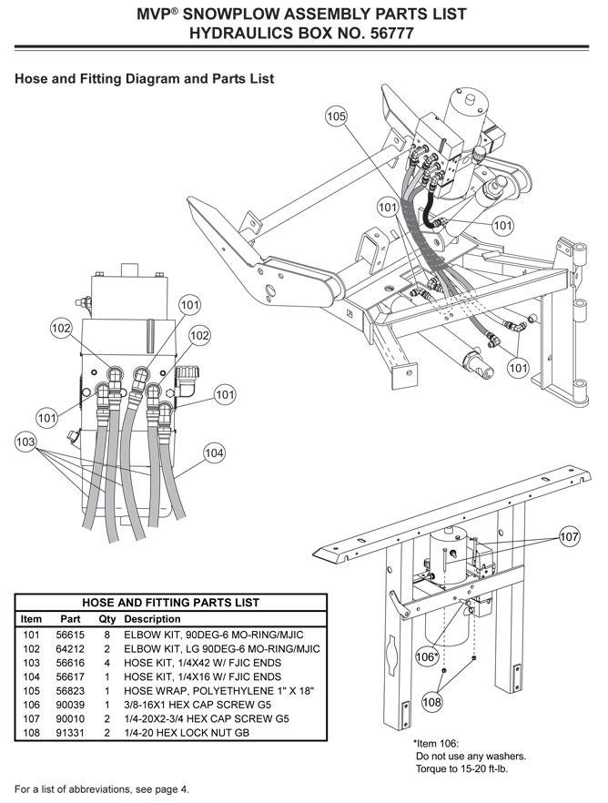 blizzard snow plow hydraulic wiring diagram   43 wiring