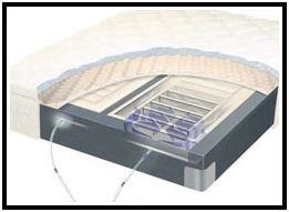 Air Chamber mattress