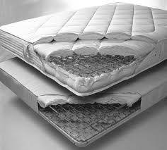 coil-spring mattress