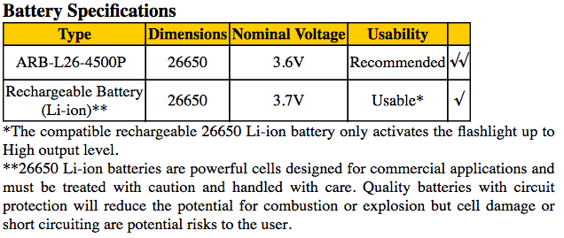 pd40r-battery-chart.png