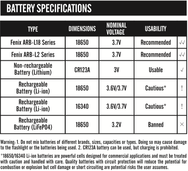 tk20r-battery-table.png
