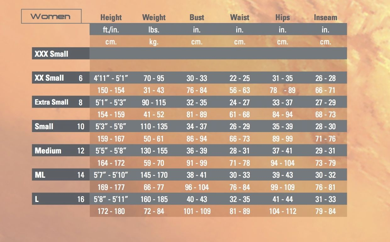 lavacore-size-chart-women.jpg