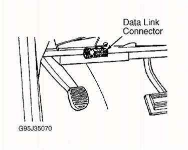 Data Link Connector Location Honda Civic, Data, Free