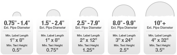 Pipe Diameter Guide