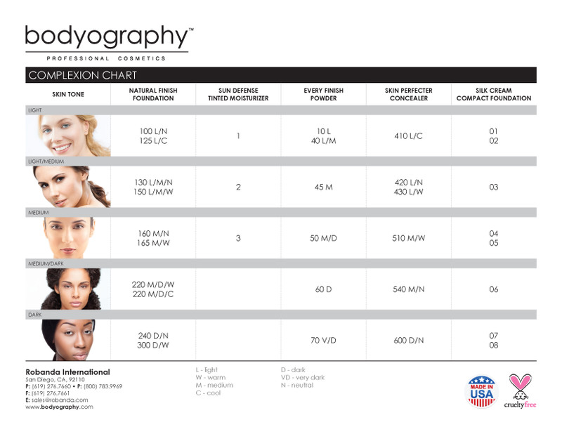 Bodyography Complexion Conversion Chart