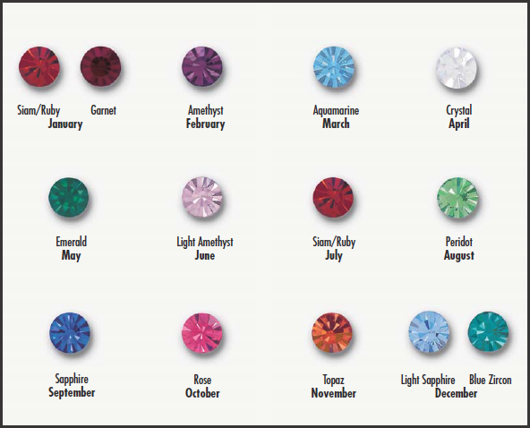Colors – Birthstone Chart Template