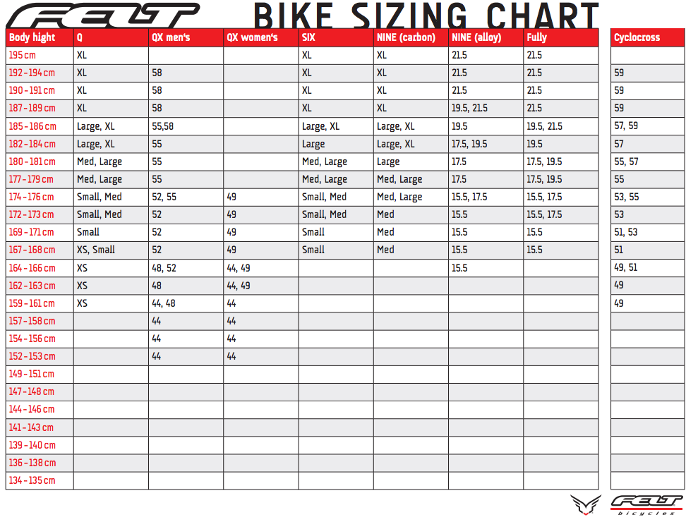 Bicycle inner tube size conversion chart inner tube sizing chart
