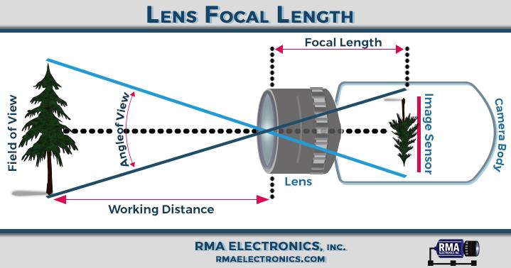 focal-length01.jpg
