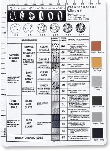 geotechnical gauge at cspoutdoorscom front side - Munsell Soil Color Book