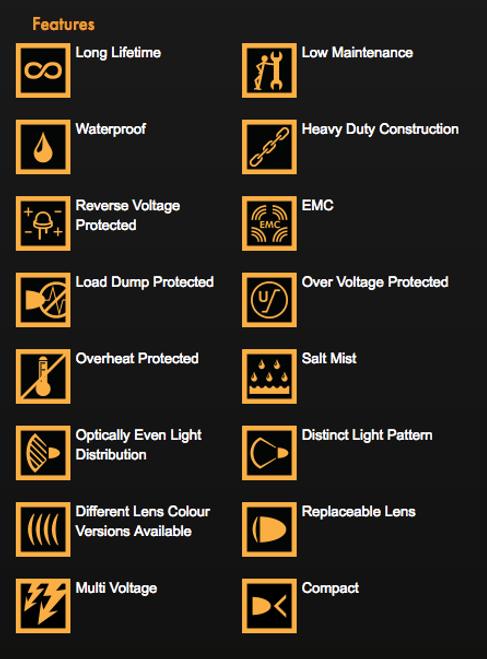 NORDIC SCORPIUS LED 2100lm lamp work light