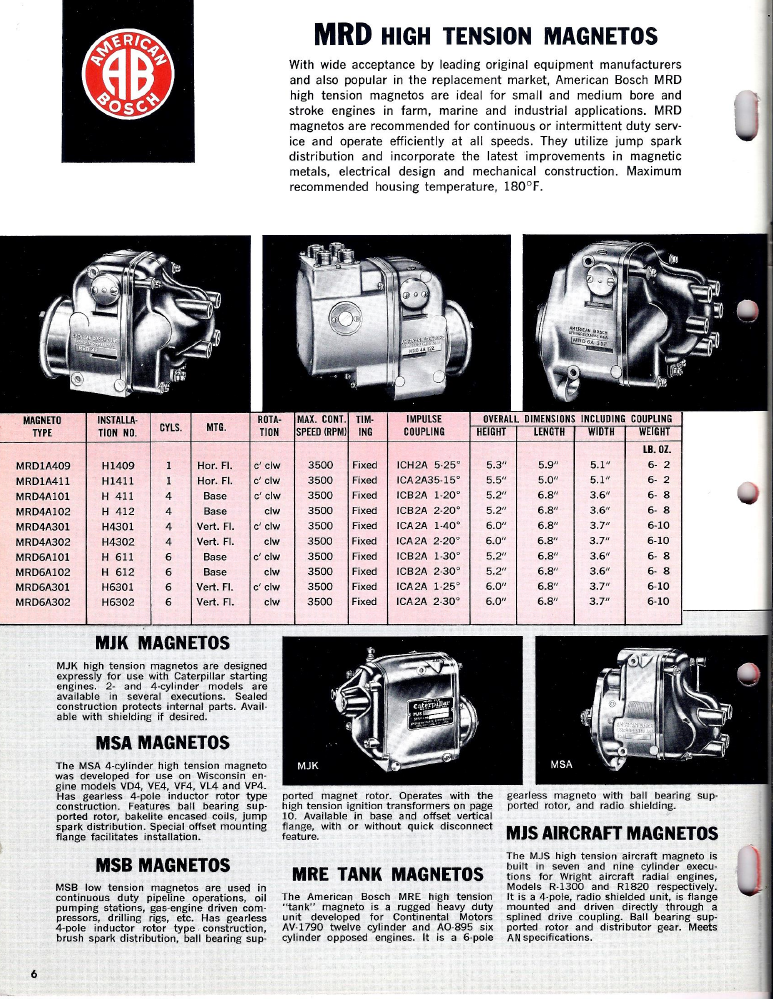 am-bosch-mag-cat-1963-skinny-p6.png