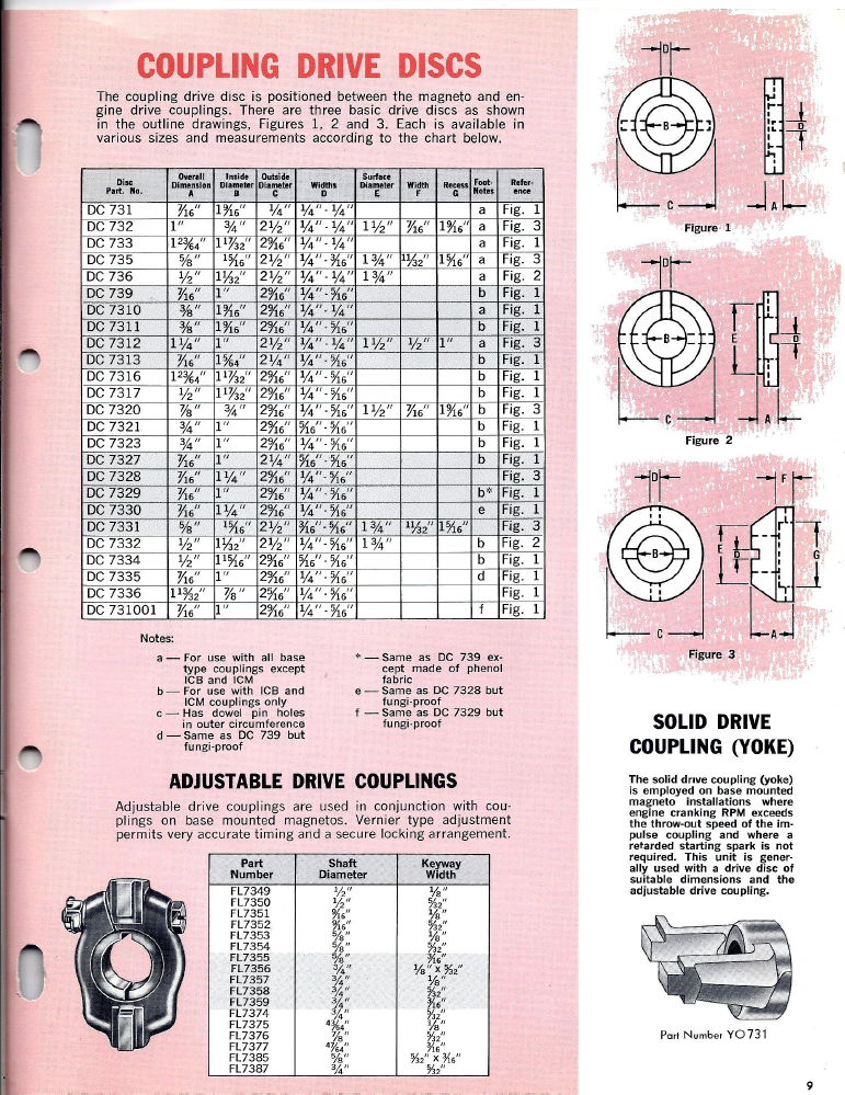 am-bosch-mag-cat-1963-skinny-p9.png