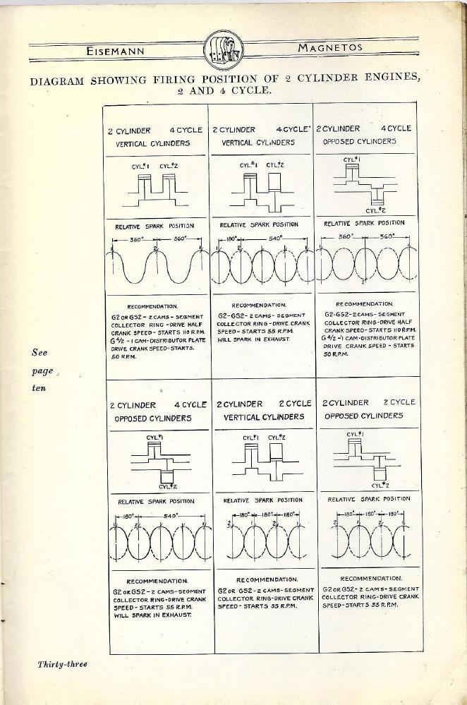 eisemann-catalog-1920-skinny-p33.png