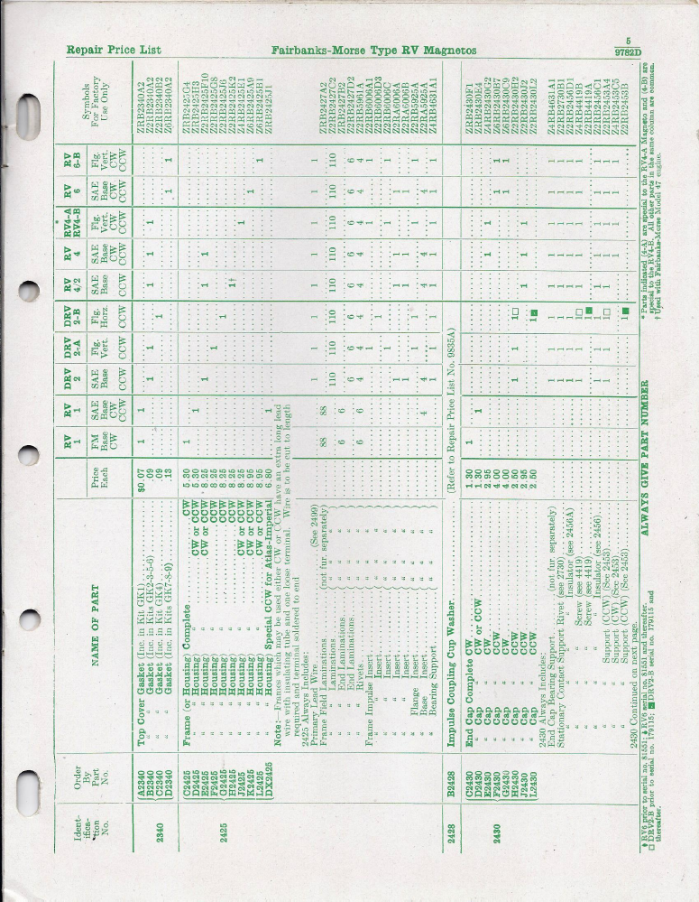fm-rv4-parts-price-list-9782d-p5-skinny.png