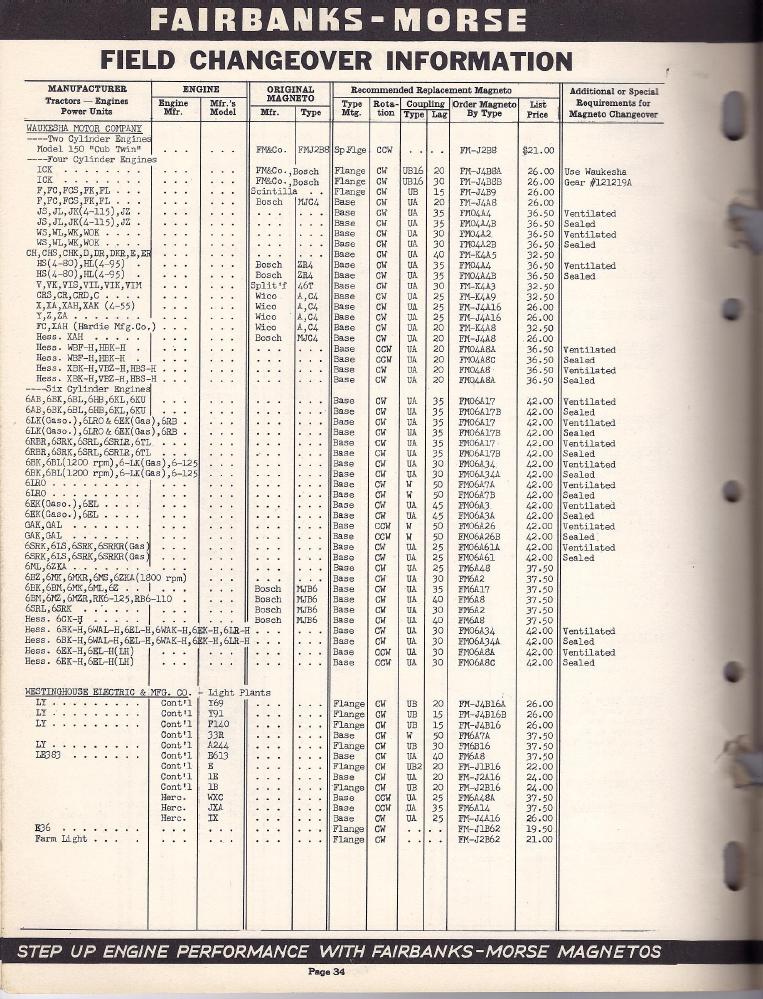 fm85-repalcement-info-skinny-p34.png