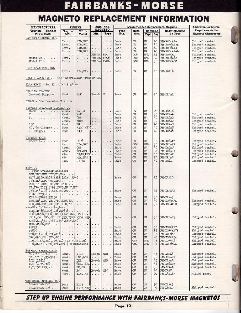 fm85d-apln-info-1952-skinny-p12.png