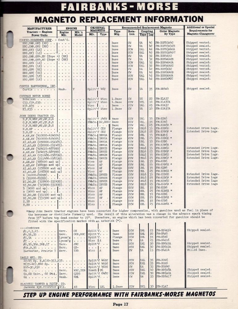 fm85d-apln-info-1952-skinny-p17.png
