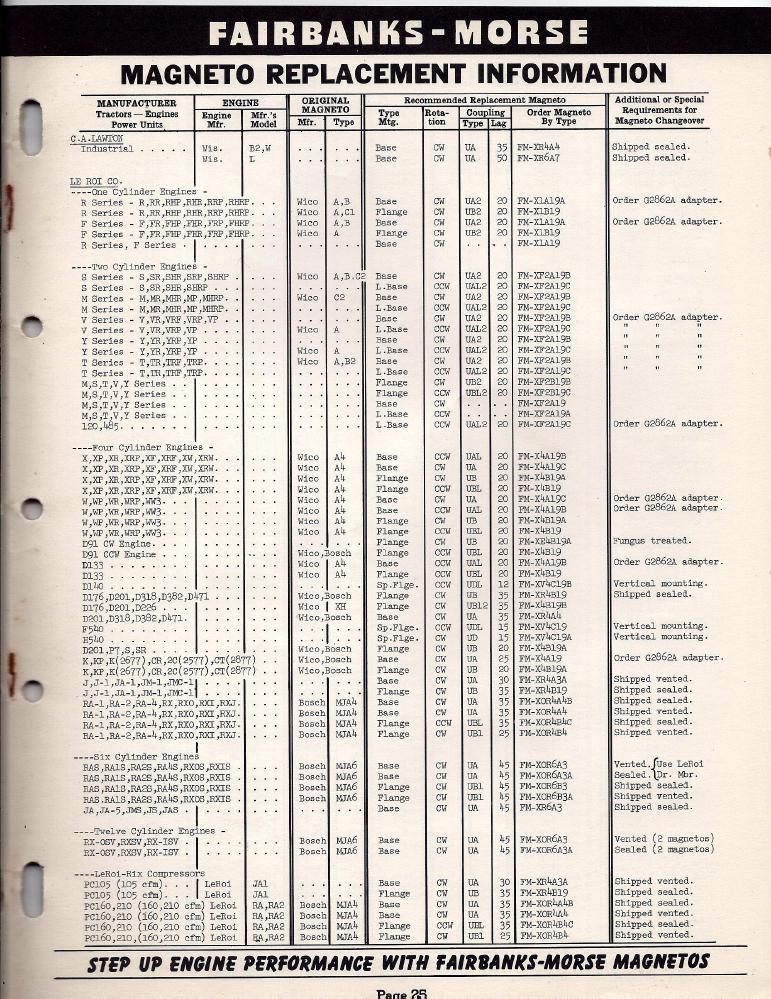 fm85d-apln-info-1952-skinny-p25.png